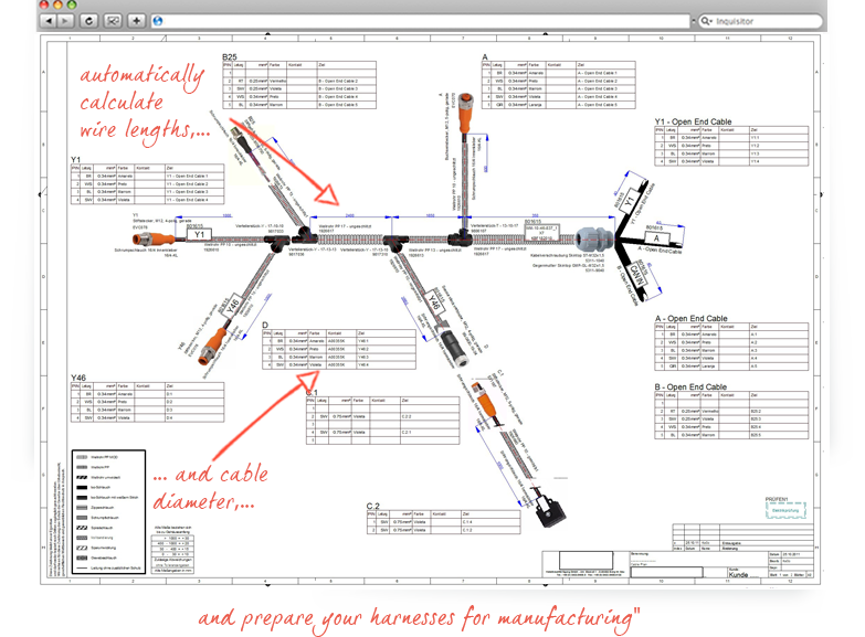 ECAD for Easy Wiring Harness Industrial Design