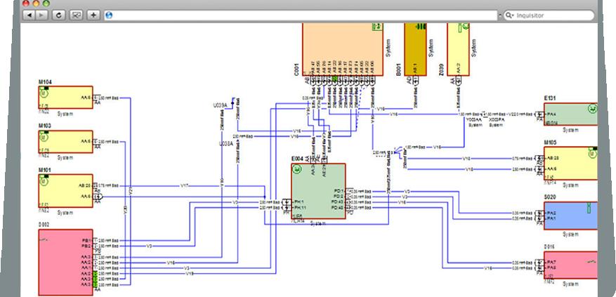 Software_Para_Projetos_Elétricos--E3.Functional_Design--functional-design-diagrams-pic